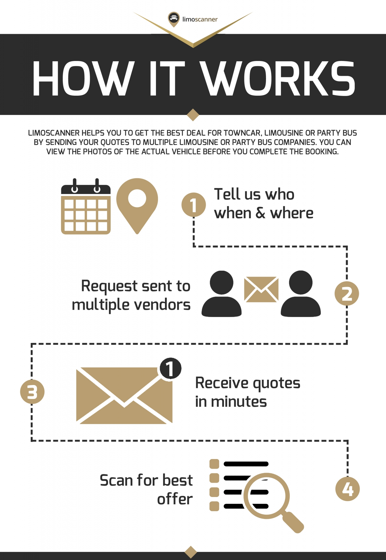 Get free limo quote infographics.
